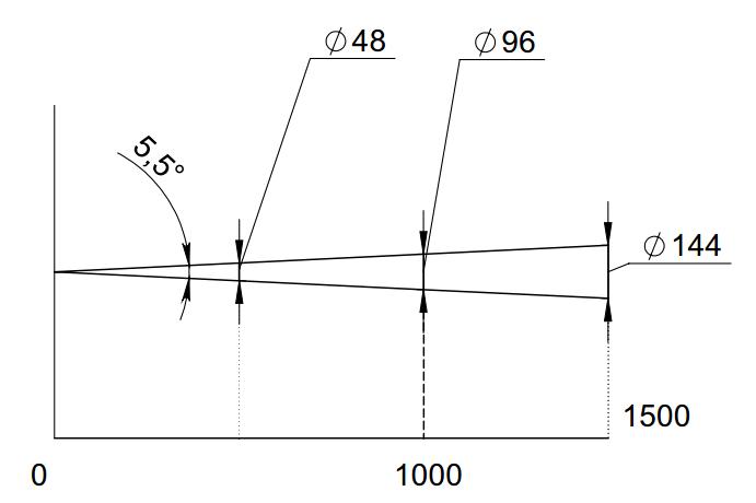 Прожектор на высокой стойке / управление из рубки (DH/3) - 1М