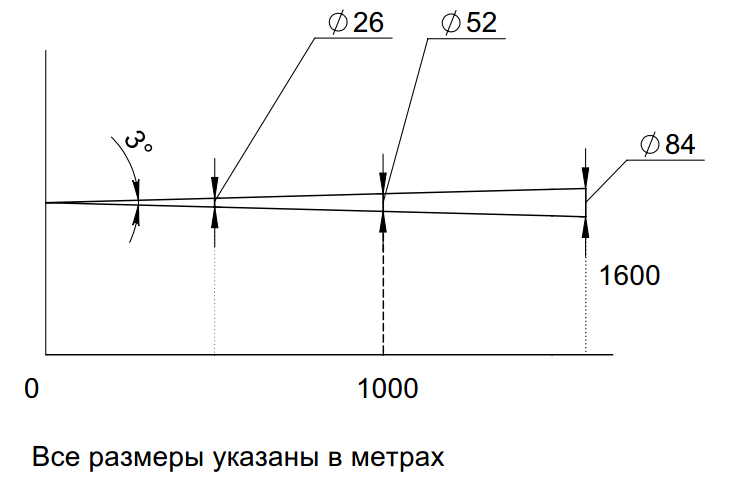 Прожектор на высокой стойке / управление из рубки (DH/3 - 1М)